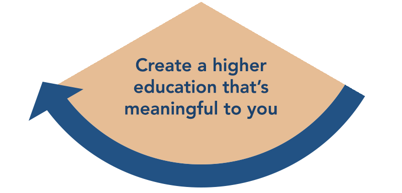 create a higher education that's meaningful to you.